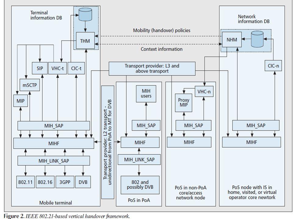 A Framework for Optimized Handover Operation 9
