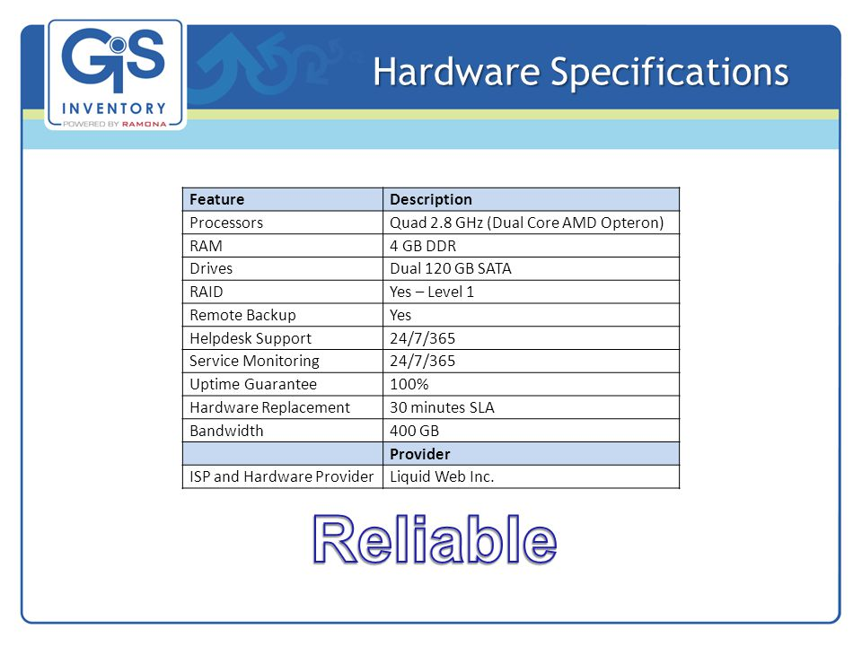 Hardware Specifications FeatureDescription ProcessorsQuad 2.8 GHz (Dual Core AMD Opteron) RAM4 GB DDR DrivesDual 120 GB SATA RAIDYes – Level 1 Remote BackupYes Helpdesk Support24/7/365 Service Monitoring24/7/365 Uptime Guarantee100% Hardware Replacement30 minutes SLA Bandwidth400 GB Provider ISP and Hardware ProviderLiquid Web Inc.