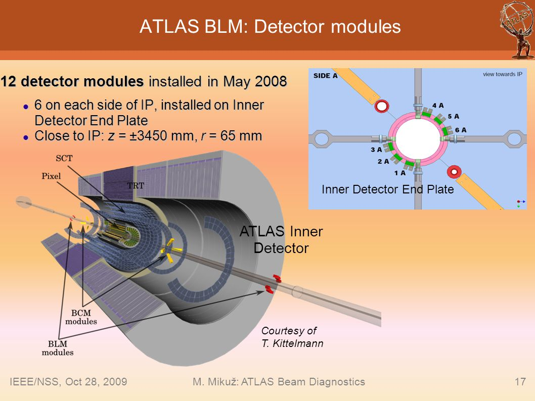 17 ATLAS BLM: Detector modules 12 detector modules installed in May 2008 6 on each side of IP, installed on Inner Detector End Plate 6 on each side of