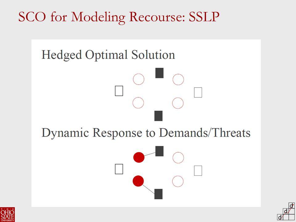 SCO for Modeling Recourse: SSLP