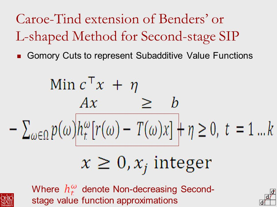 Caroe-Tind extension of Benders' or L-shaped Method for Second-stage SIP Gomory Cuts to represent Subadditive Value Functions Where denote Non-decreasing Second- stage value function approximations