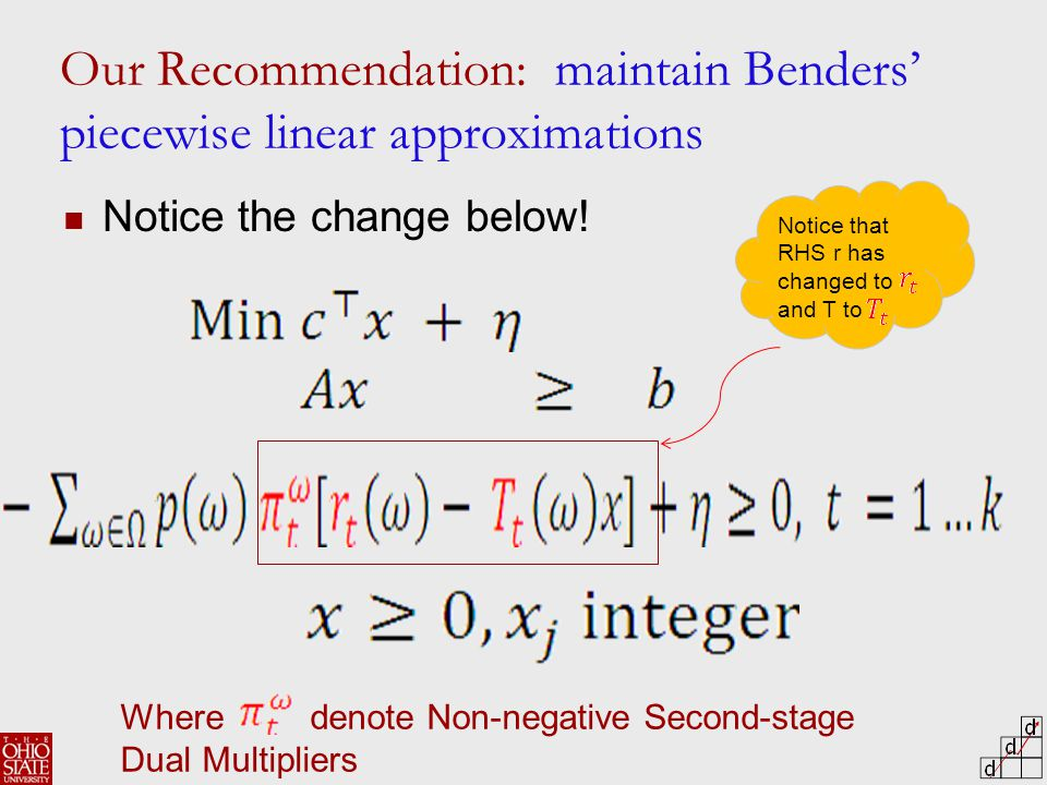 Our Recommendation: maintain Benders' piecewise linear approximations Notice the change below.
