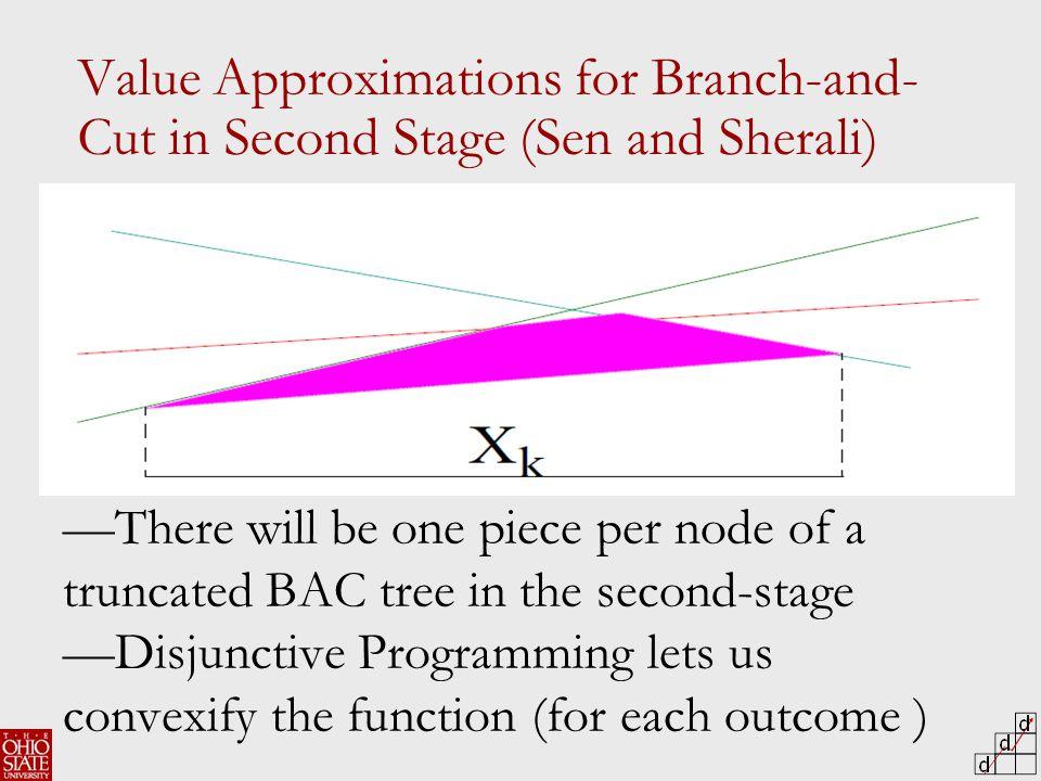 π 0 (x,ω) Value Approximations for Branch-and- Cut in Second Stage (Sen and Sherali) —There will be one piece per node of a truncated BAC tree in the second-stage —Disjunctive Programming lets us convexify the function (for each outcome )