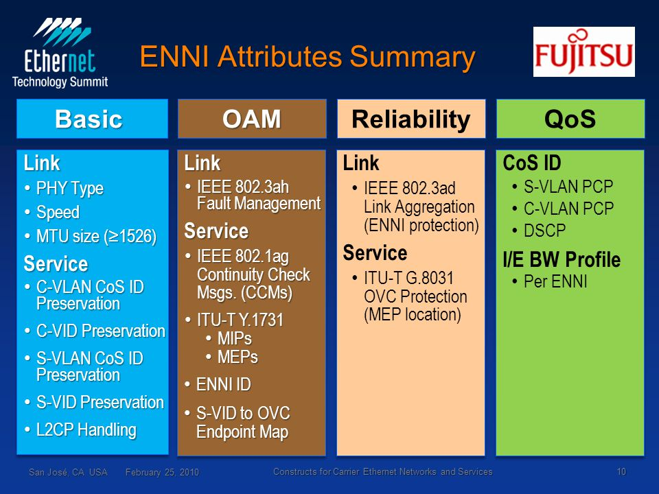 ENNI Attributes Summary Link PHY Type PHY Type Speed Speed MTU size (≥1526) MTU size (≥1526)Service C-VLAN CoS ID Preservation C-VLAN CoS ID Preservation C-VID Preservation C-VID Preservation S-VLAN CoS ID Preservation S-VLAN CoS ID Preservation S-VID Preservation S-VID Preservation L2CP Handling L2CP HandlingLink PHY Type PHY Type Speed Speed MTU size (≥1526) MTU size (≥1526)Service C-VLAN CoS ID Preservation C-VLAN CoS ID Preservation C-VID Preservation C-VID Preservation S-VLAN CoS ID Preservation S-VLAN CoS ID Preservation S-VID Preservation S-VID Preservation L2CP Handling L2CP Handling Basic Link IEEE 802.3ah Fault Management IEEE 802.3ah Fault ManagementService IEEE 802.1ag Continuity Check Msgs.