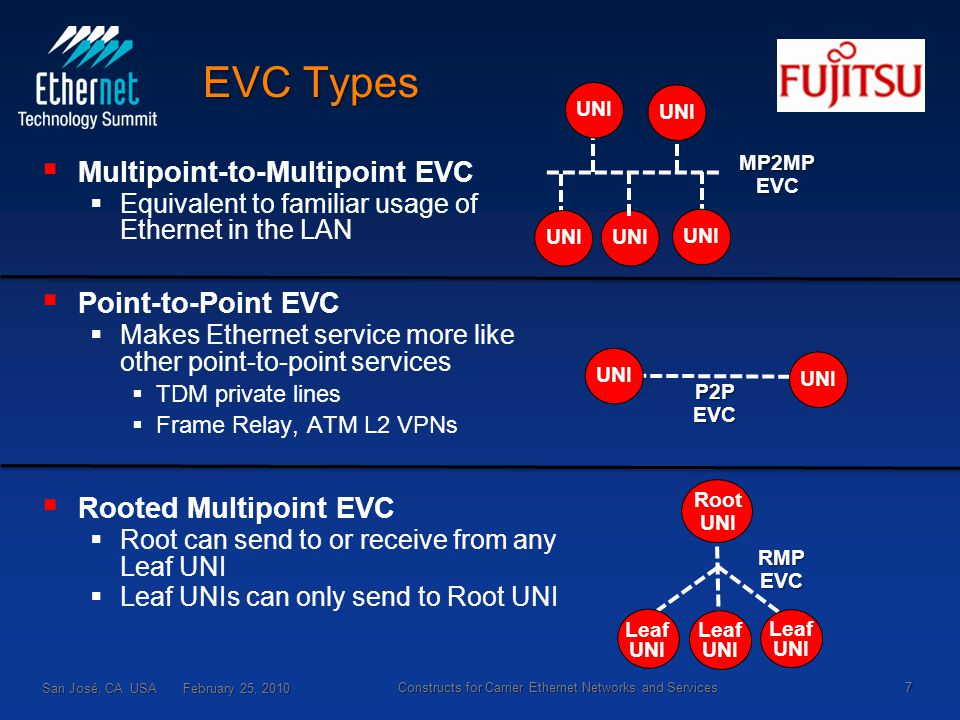 EVC Types   Multipoint-to-Multipoint EVC   Equivalent to familiar usage of Ethernet in the LAN   Point-to-Point EVC   Makes Ethernet service more like other point-to-point services   TDM private lines   Frame Relay, ATM L2 VPNs   Rooted Multipoint EVC   Root can send to or receive from any Leaf UNI   Leaf UNIs can only send to Root UNI San José, CA USA February 25, 2010 7 Constructs for Carrier Ethernet Networks and Services RMP EVC Leaf UNI Root UNI UNI P2P EVC MP2MP EVC UNI