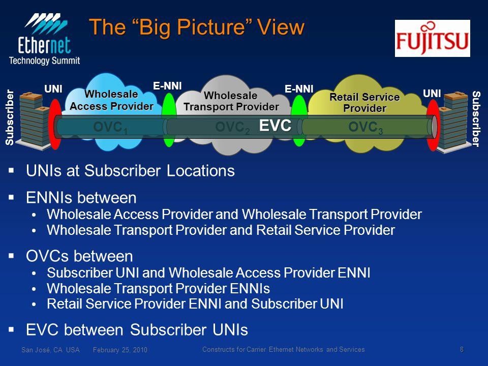 Ethernet OAM Link and Service Fault Management