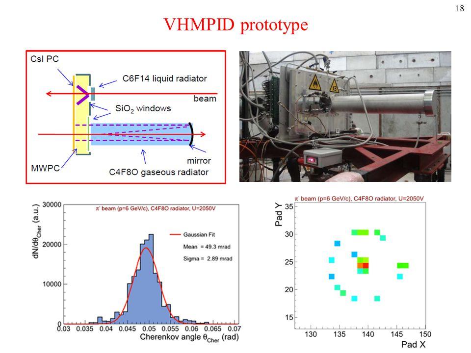 VHMPID prototype 18