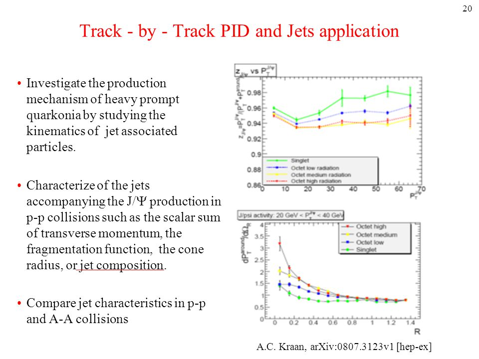 Track - by - Track PID and Jets application 20 Investigate the production mechanism of heavy prompt quarkonia by studying the kinematics of jet associated particles.