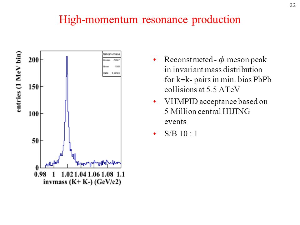 High-momentum resonance production 22