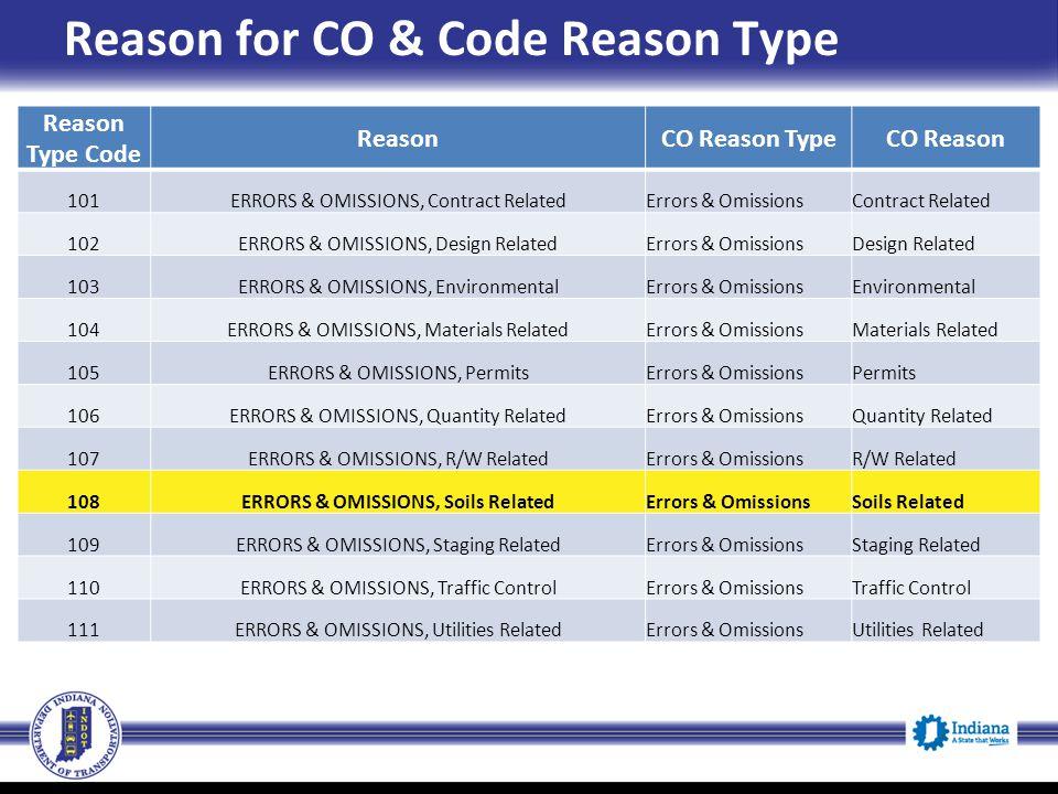 Reason for CO & Code Reason Type Reason Type Code ReasonCO Reason TypeCO Reason 101ERRORS & OMISSIONS, Contract RelatedErrors & OmissionsContract Rela