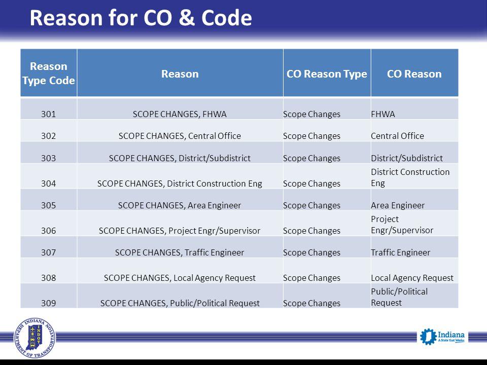 Reason for CO & Code Reason Type Code ReasonCO Reason TypeCO Reason 301SCOPE CHANGES, FHWAScope ChangesFHWA 302SCOPE CHANGES, Central OfficeScope Chan