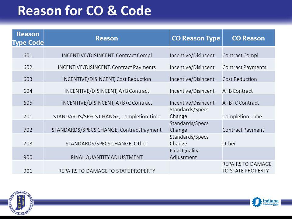 Reason for CO & Code Reason Type Code ReasonCO Reason TypeCO Reason 601INCENTIVE/DISINCENT, Contract ComplIncentive/DisincentContract Compl 602INCENTI
