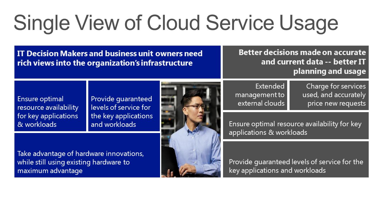 Provide guaranteed levels of service for the key applications and workloads IT Decision Makers and business unit owners need rich views into the organization's infrastructure Take advantage of hardware innovations, while still using existing hardware to maximum advantage Ensure optimal resource availability for key applications & workloads Better decisions made on accurate and current data -- better IT planning and usage Ensure optimal resource availability for key applications & workloads Extended management to external clouds Provide guaranteed levels of service for the key applications and workloads Charge for services used, and accurately price new requests