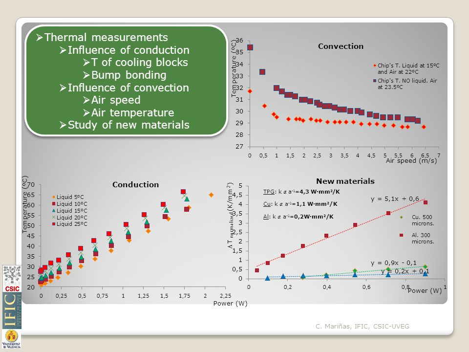 C. Mariñas, IFIC, CSIC-UVEG  Thermal measurements  Influence of conduction  T of cooling blocks  Bump bonding  Influence of convection  Air spee