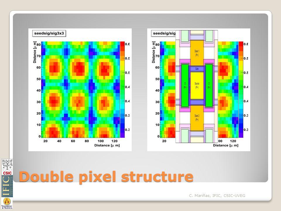 Double pixel structure C. Mariñas, IFIC, CSIC-UVEG