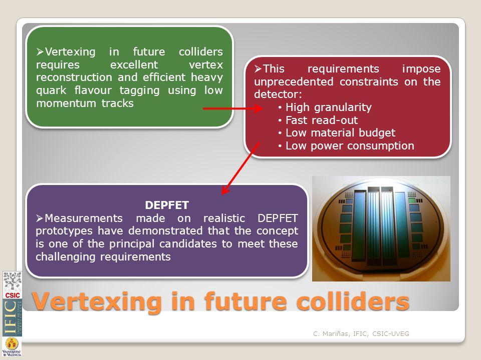 Vertexing in future colliders C.