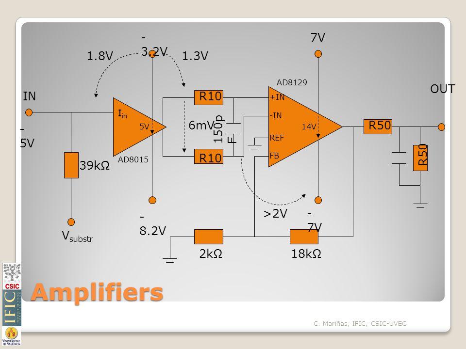 Amplifiers OUT IN - 5V 1.8V1.3V - 3.2V - 8.2V V substr 39kΩ I in AD8015 AD8129 5V14V +IN -IN REF FB >2V 2kΩ18kΩ 6mV R10 R50 150p F 7V - 7V C.
