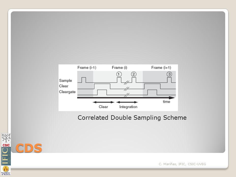 CDS Correlated Double Sampling Scheme C. Mariñas, IFIC, CSIC-UVEG