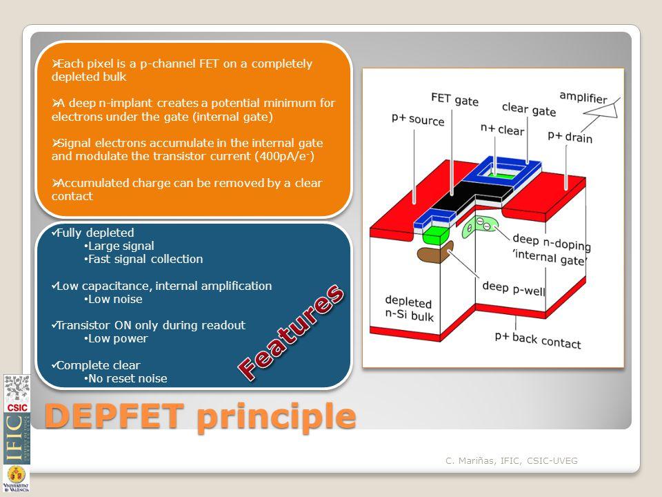DEPFET principle C.