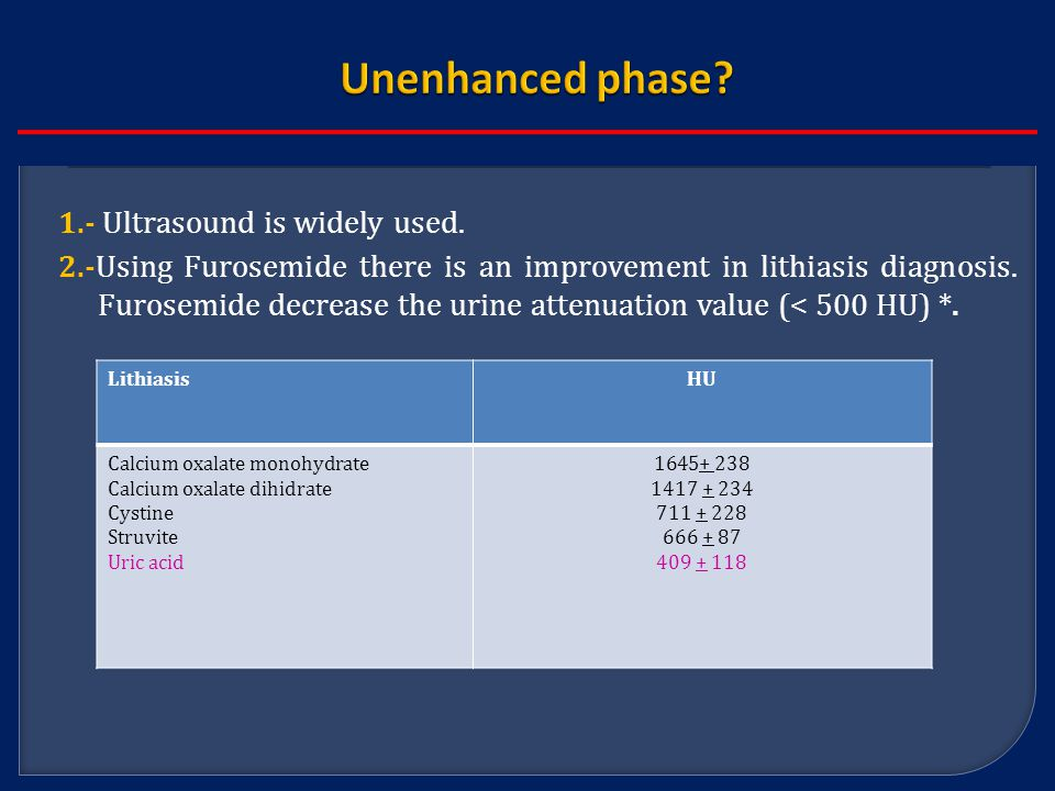 1.- Ultrasound is widely used. 2.-Using Furosemide there is an improvement in lithiasis diagnosis.