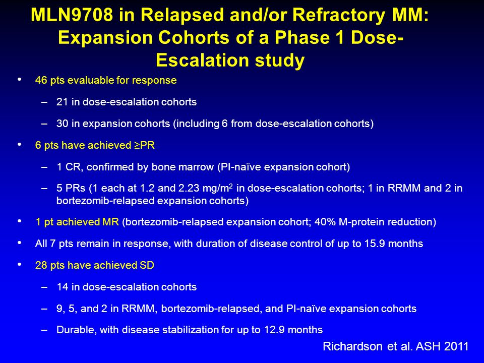 MLN9708 in Relapsed and/or Refractory MM: Expansion Cohorts of a Phase 1 Dose- Escalation study 46 pts evaluable for response –21 in dose-escalation c