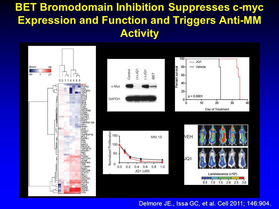 Delmore JE., Issa GC, et al.Cell 2011; 146:904.