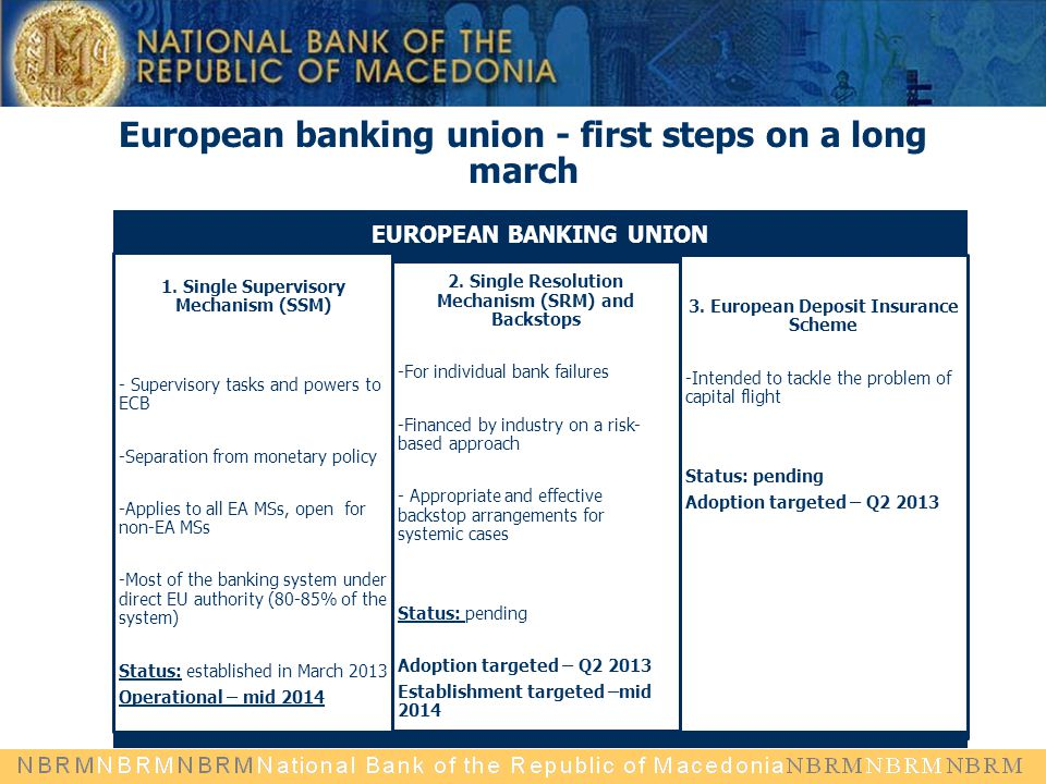 European banking union - first steps on a long march EUROPEAN BANKING UNION 1. Single Supervisory Mechanism (SSM) - Supervisory tasks and powers to EC