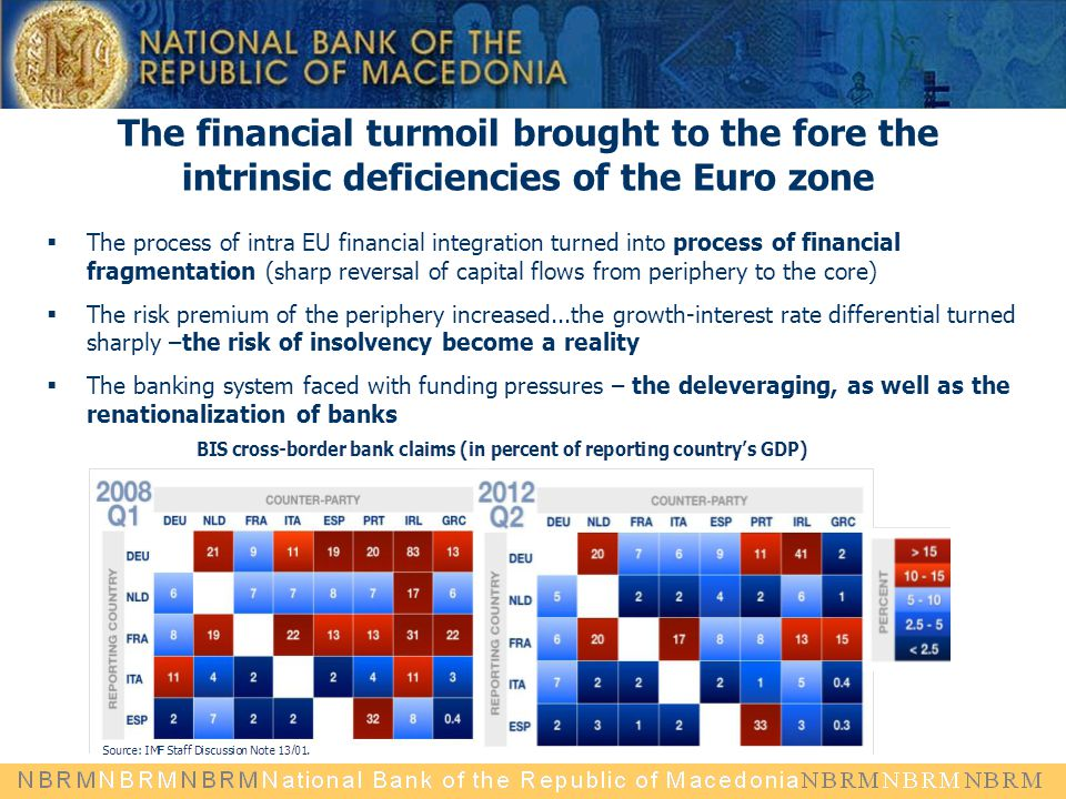 The financial turmoil brought to the fore the intrinsic deficiencies of the Euro zone  The process of intra EU financial integration turned into proc