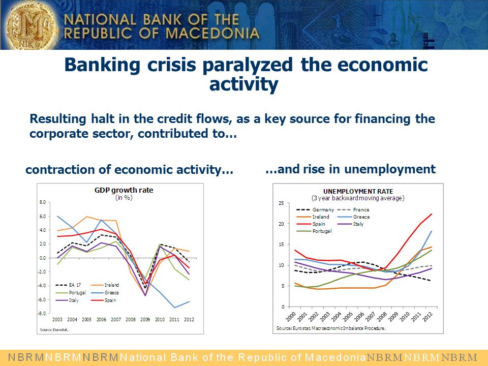 Banking crisis paralyzed the economic activity Resulting halt in the credit flows, as a key source for financing the corporate sector, contributed to.