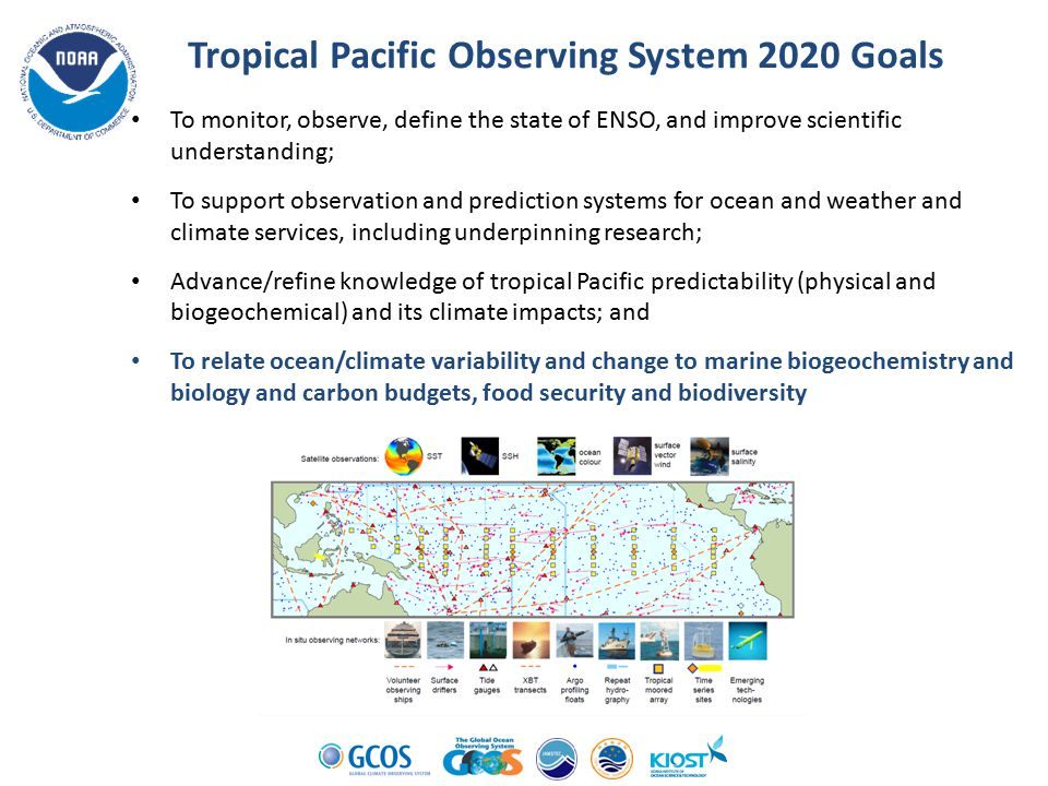 Tropical Pacific Observing System 2020 Goals To monitor, observe, define the state of ENSO, and improve scientific understanding; To support observati