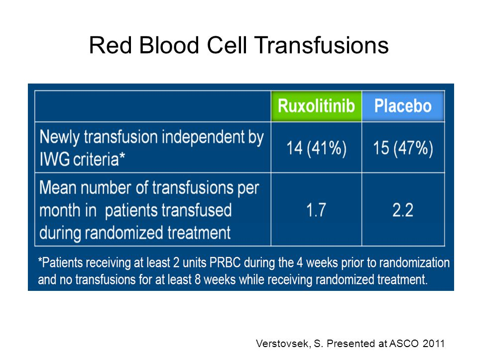 Red Blood Cell Transfusions Verstovsek, S. Presented at ASCO 2011