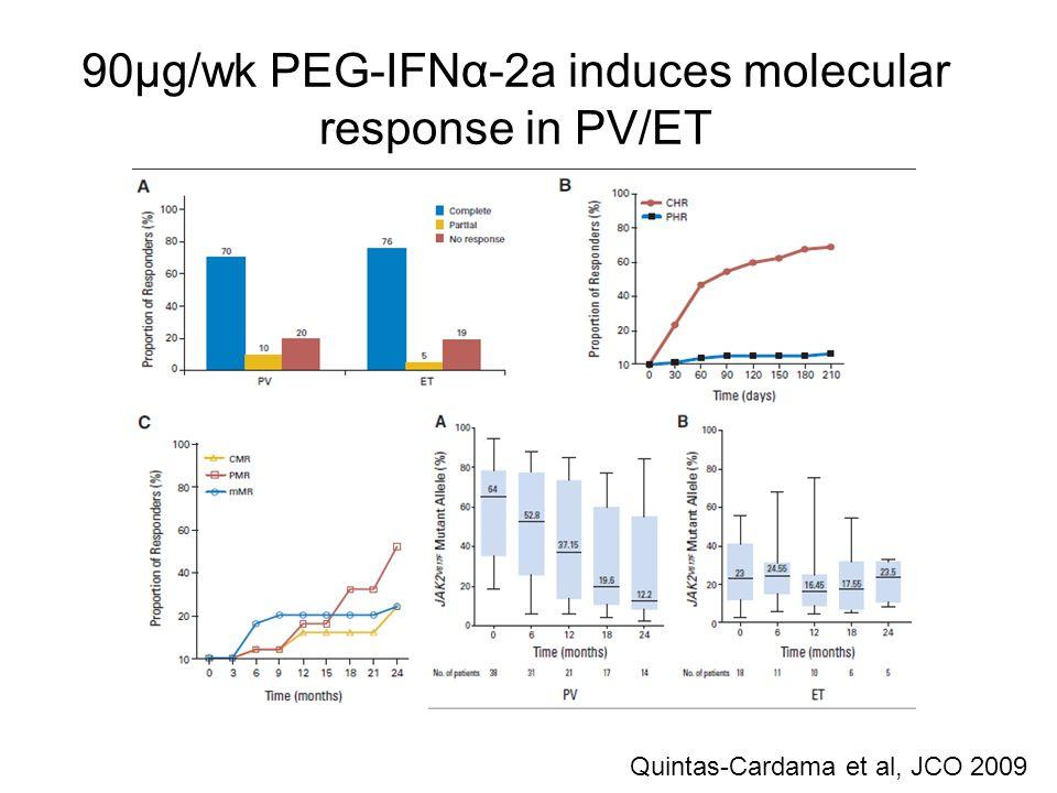Quintas-Cardama et al, JCO 2009 90µg/wk PEG-IFNα-2a induces molecular response in PV/ET