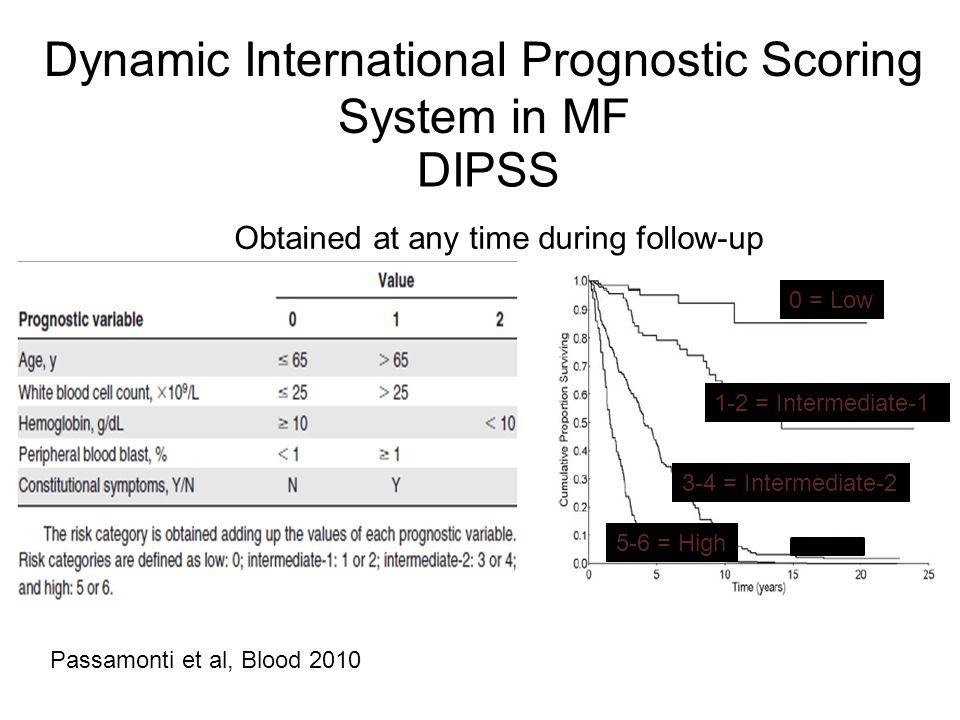 DIPSS 1-2 = Intermediate-1 3-4 = Intermediate-2 5-6 = High 0 = Low Passamonti et al, Blood 2010 Dynamic International Prognostic Scoring System in MF