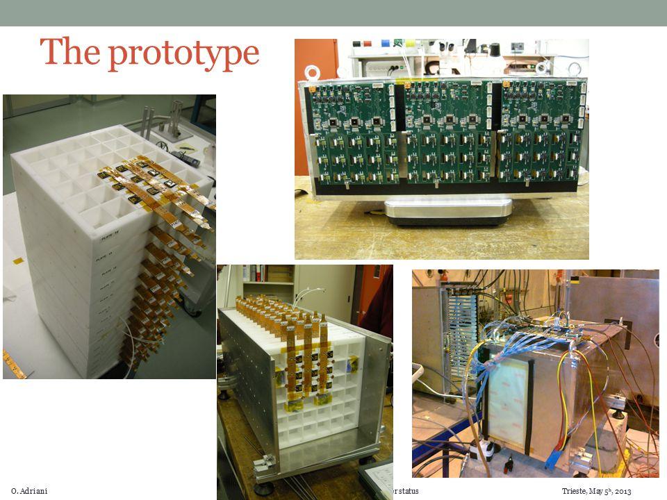 O. Adriani Gamma-400 New calorimeter status Trieste, May 5 h, 2013 The prototype