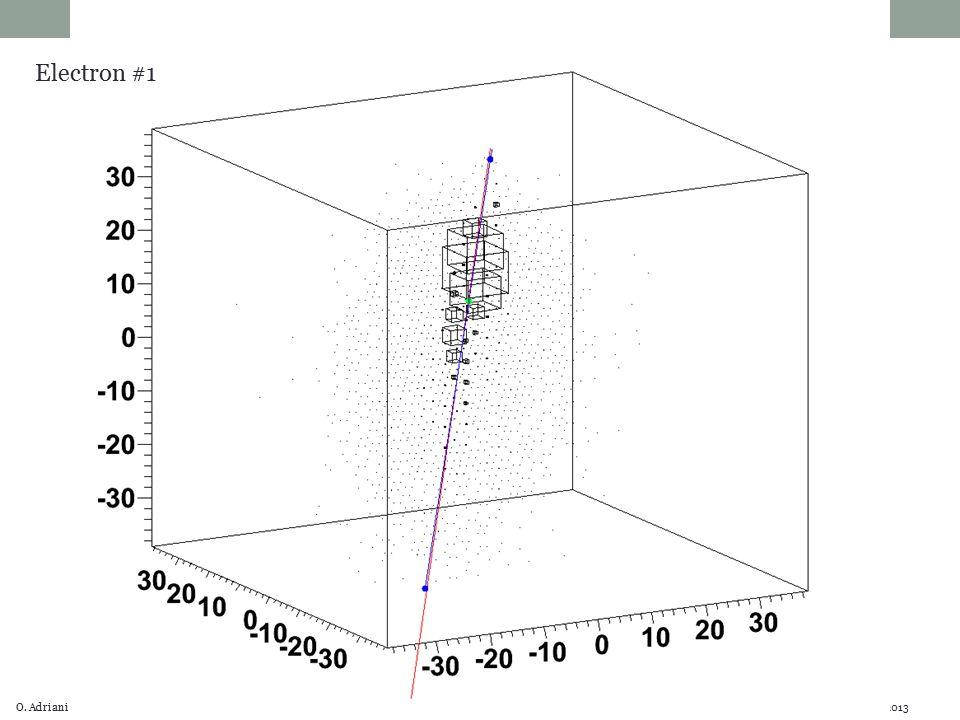 O. Adriani Gamma-400 New calorimeter status Trieste, May 5 h, 2013 Electron #1