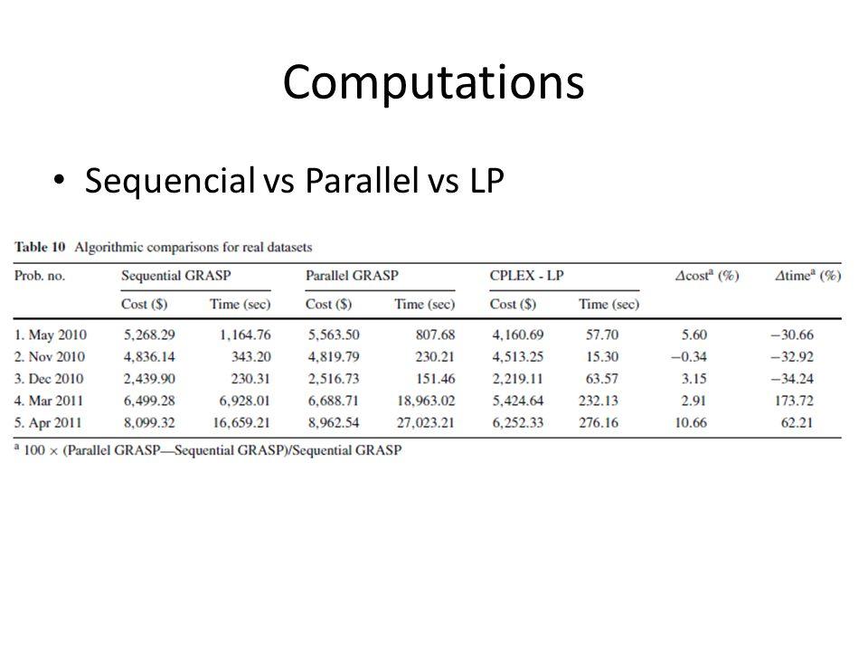 Computations Sequencial vs Parallel vs LP