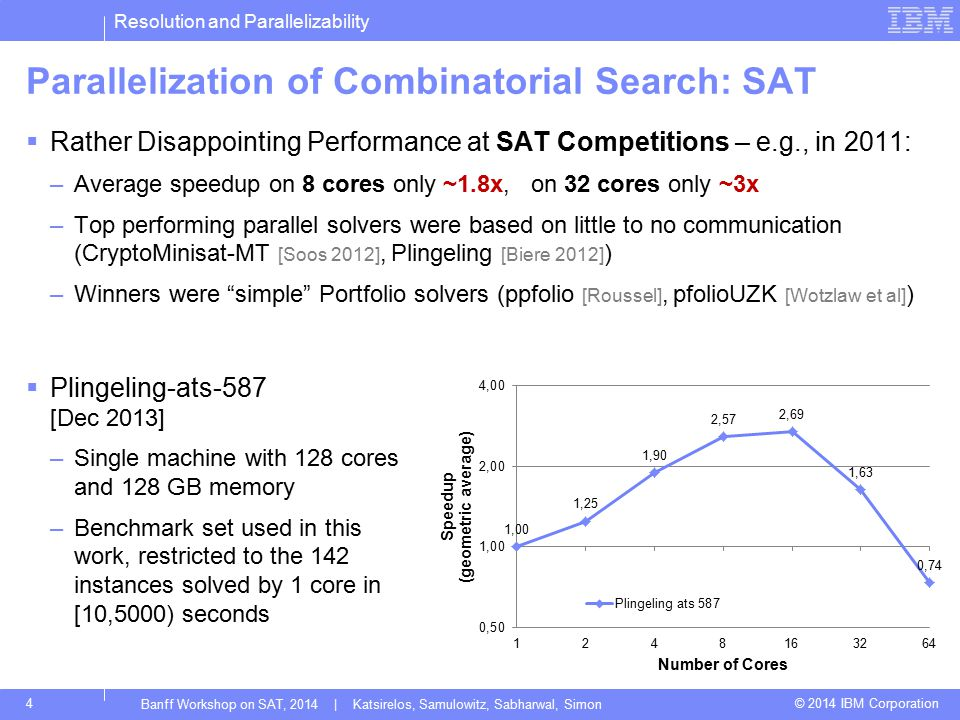 Resolution and Parallelizability © 2014 IBM Corporation Parallelization of Combinatorial Search: SAT  Rather Disappointing Performance at SAT Competitions – e.g., in 2011: –Average speedup on 8 cores only ~1.8x, on 32 cores only ~3x –Top performing parallel solvers were based on little to no communication (CryptoMinisat-MT [Soos 2012], Plingeling [Biere 2012] ) –Winners were simple Portfolio solvers (ppfolio [Roussel], pfolioUZK [Wotzlaw et al] )  Plingeling-ats-587 [Dec 2013] –Single machine with 128 cores and 128 GB memory –Benchmark set used in this work, restricted to the 142 instances solved by 1 core in [10,5000) seconds 4 Banff Workshop on SAT, 2014 | Katsirelos, Samulowitz, Sabharwal, Simon
