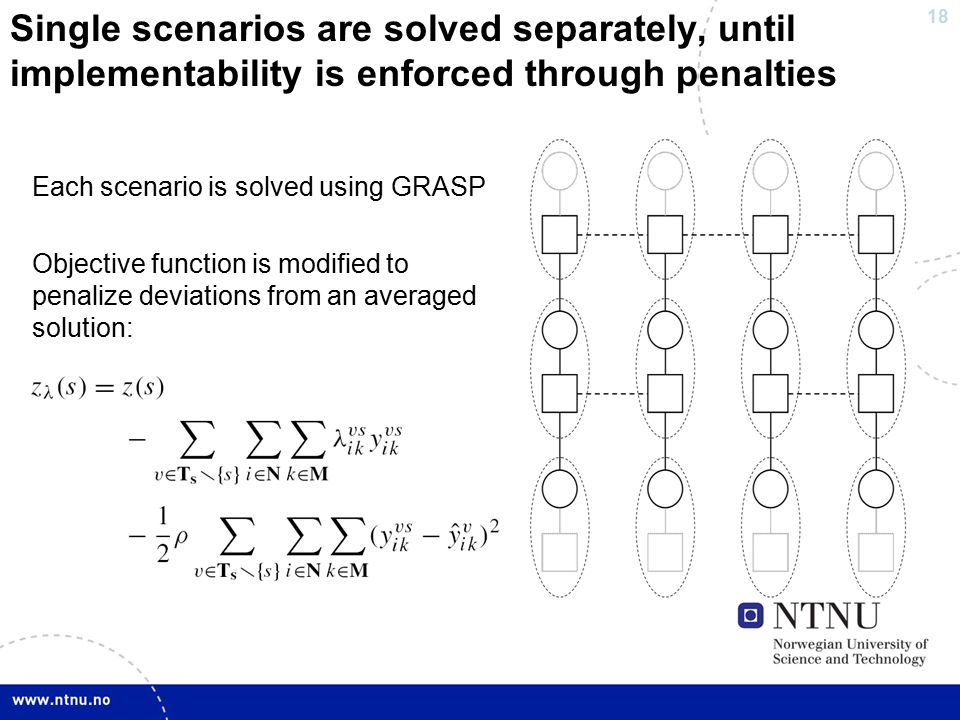 18 Single scenarios are solved separately, until implementability is enforced through penalties Each scenario is solved using GRASP Objective function is modified to penalize deviations from an averaged solution: