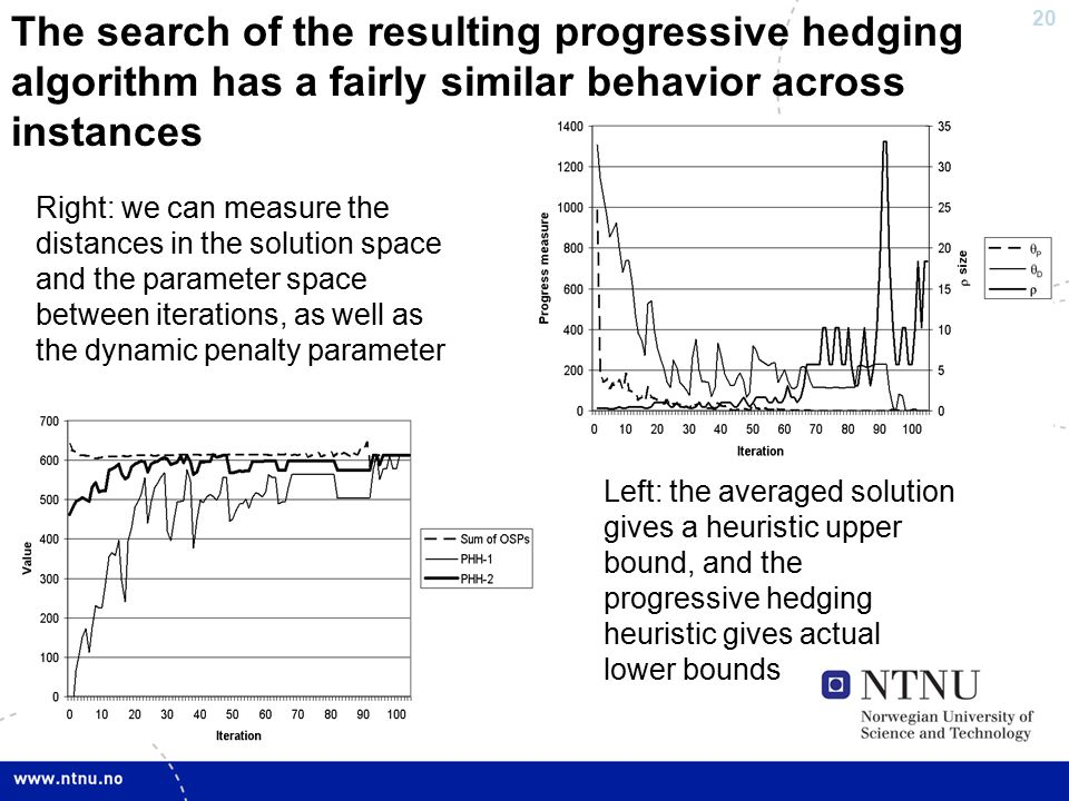 20 The search of the resulting progressive hedging algorithm has a fairly similar behavior across instances Left: the averaged solution gives a heuristic upper bound, and the progressive hedging heuristic gives actual lower bounds Right: we can measure the distances in the solution space and the parameter space between iterations, as well as the dynamic penalty parameter