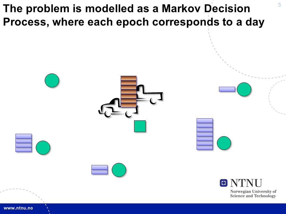 5 The problem is modelled as a Markov Decision Process, where each epoch corresponds to a day