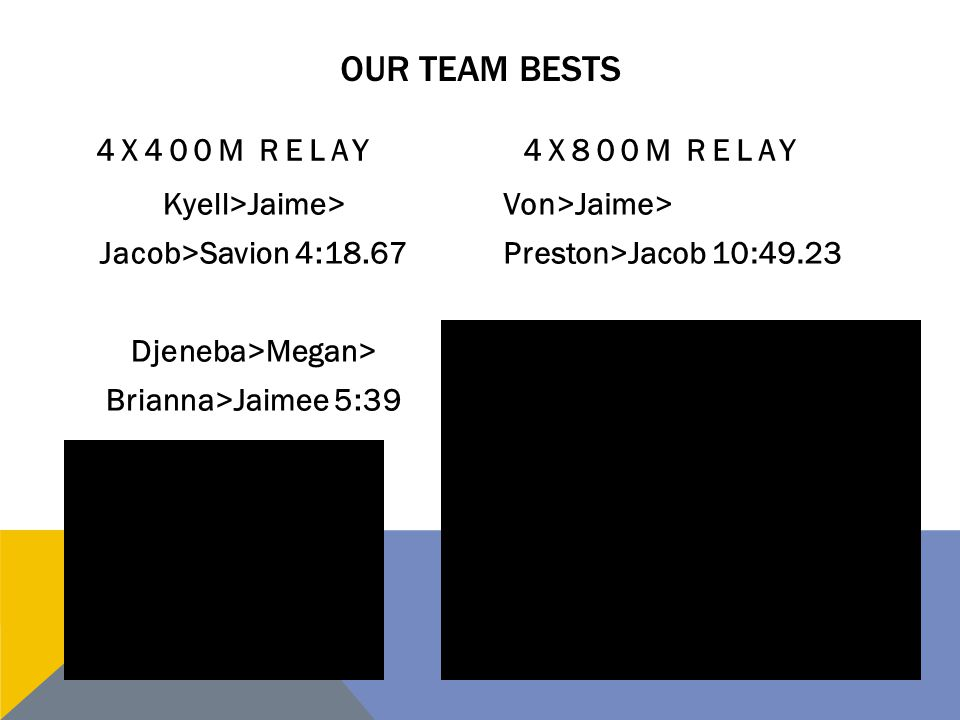 4X400M RELAY Kyell>Jaime> Jacob>Savion 4:18.67 Djeneba>Megan> Brianna>Jaimee 5:39 4X800M RELAY Von>Jaime> Preston>Jacob 10:49.23
