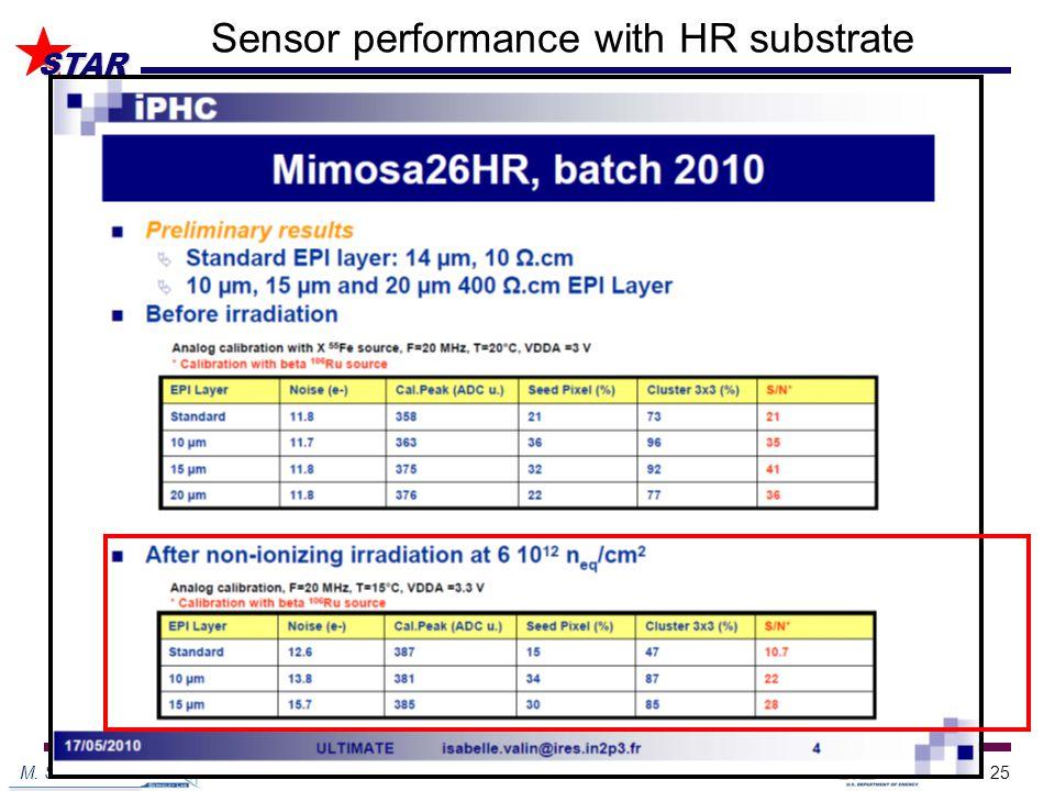 M. Szelezniak25PXL Sensor and RDO review – 06/23/2010 STAR Sensor performance with HR substrate