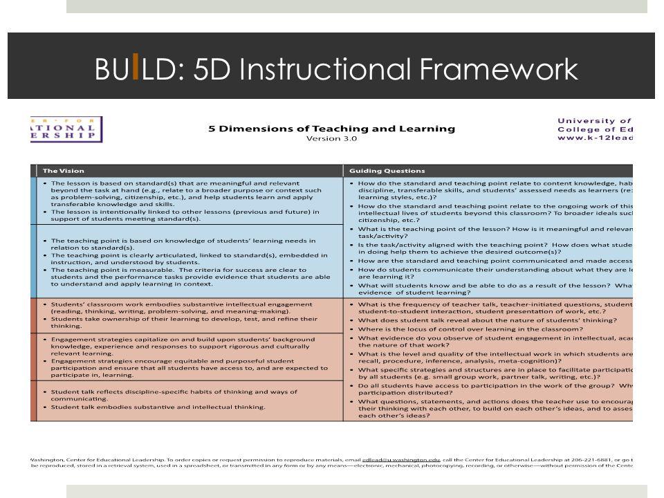 BU I LD: 5D Instructional Framework