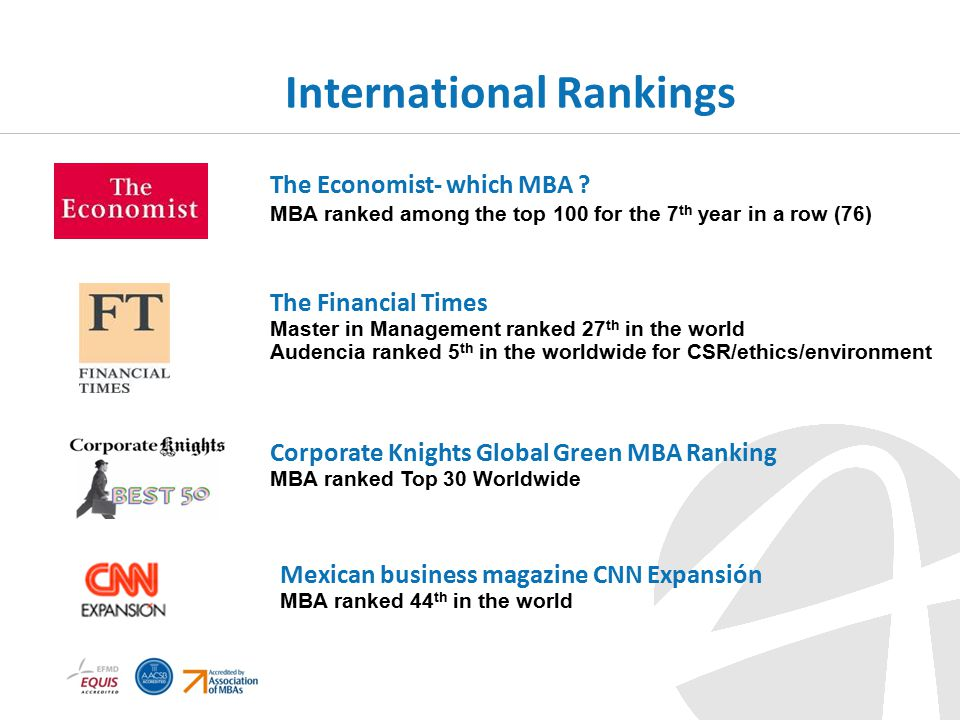 Mexican business magazine CNN Expansión MBA ranked 44 th in the world International Rankings The Economist- which MBA .