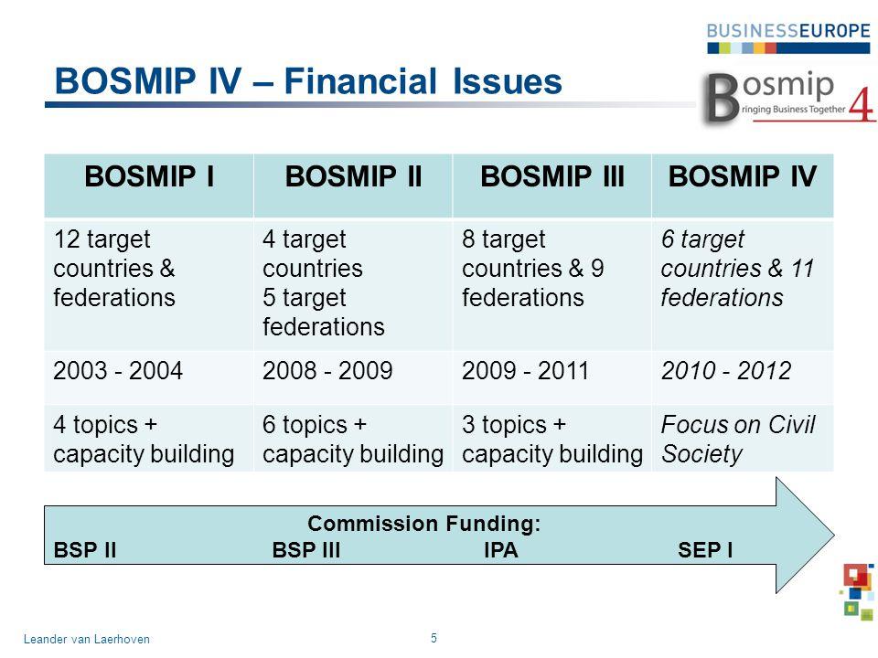 BOSMIP IV – Financial Issues BOSMIP IBOSMIP IIBOSMIP IIIBOSMIP IV 12 target countries & federations 4 target countries 5 target federations 8 target c
