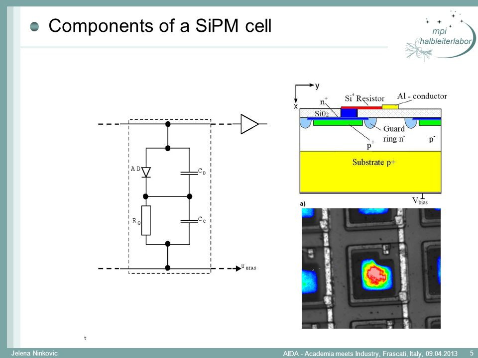 Components of a SiPM cell Jelena Ninkovic AIDA - Academia meets Industry, Frascati, Italy, 09.04.2013 5