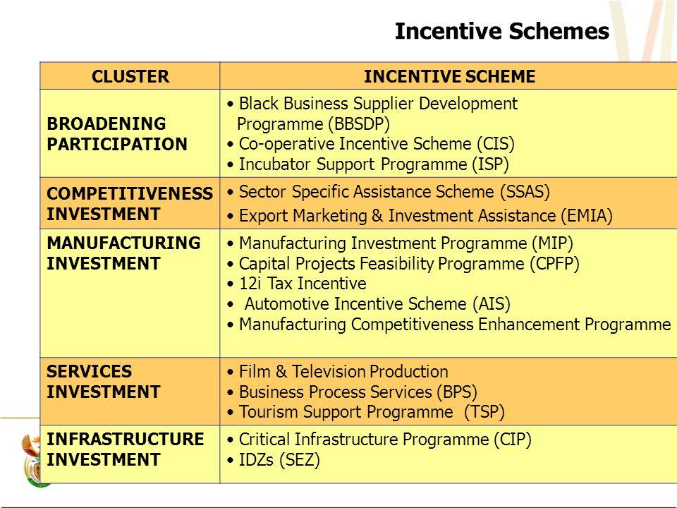 Incentive Schemes CLUSTERINCENTIVE SCHEME BROADENING PARTICIPATION Black Business Supplier Development Programme (BBSDP) Co-operative Incentive Scheme (CIS) Incubator Support Programme (ISP) COMPETITIVENESS INVESTMENT Sector Specific Assistance Scheme (SSAS) Export Marketing & Investment Assistance (EMIA) MANUFACTURING INVESTMENT Manufacturing Investment Programme (MIP) Capital Projects Feasibility Programme (CPFP) 12i Tax Incentive Automotive Incentive Scheme (AIS) Manufacturing Competitiveness Enhancement Programme SERVICES INVESTMENT Film & Television Production Business Process Services (BPS) Tourism Support Programme (TSP) INFRASTRUCTURE INVESTMENT Critical Infrastructure Programme (CIP) IDZs (SEZ)