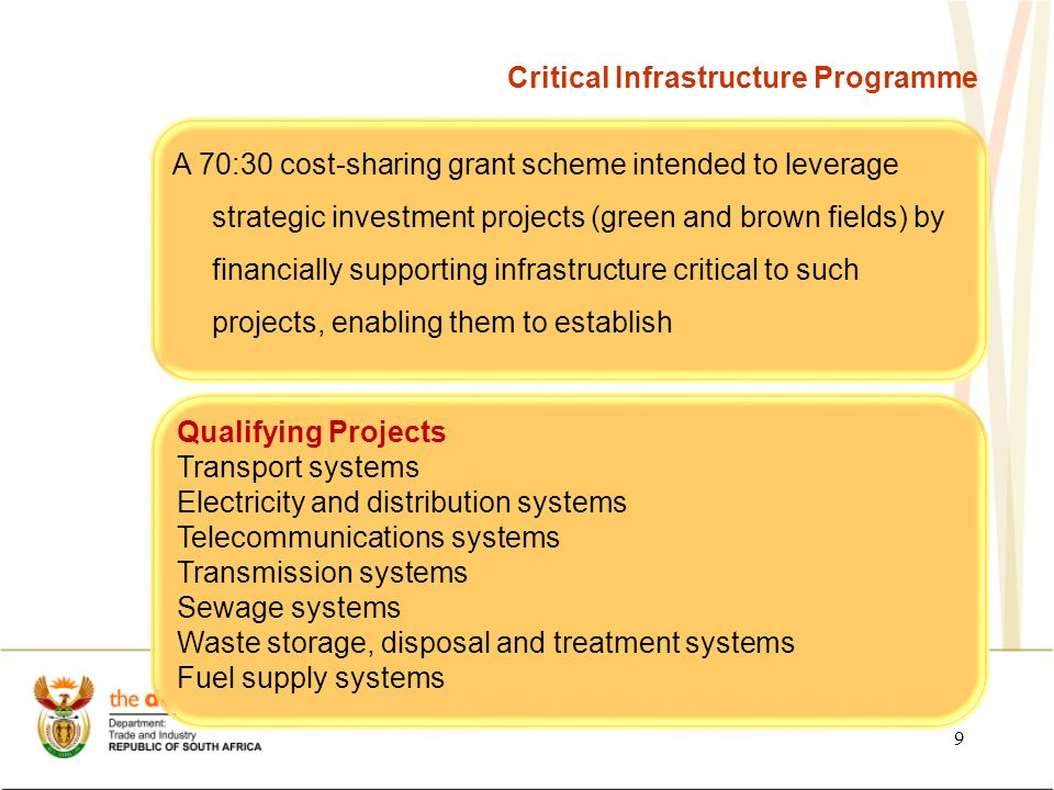 Capacity building programme 10 The programme comprises of –a four-year Degree, –short learning programmes.