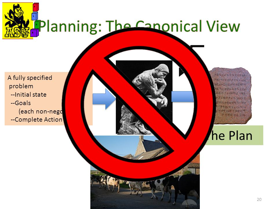 20 A fully specified problem --Initial state --Goals (each non-negotiable) --Complete Action Model The Plan