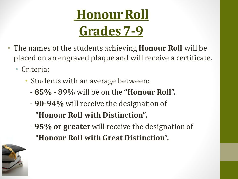 Honour Roll Criteria Grades 7 – 9 SUBJECTMIN./CYCLE% FOR NON- BAND STUDENTS % FOR BAND STUDENTS ELA3602018 MATH3602018 SCIENCE180109 HEALTH180109 FRENCH/COM180109 S.